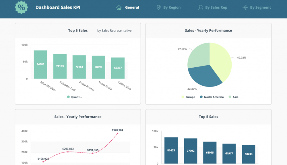 Boost Presales Meetings Dashboards