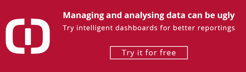 Try ClicData Dashboards for free