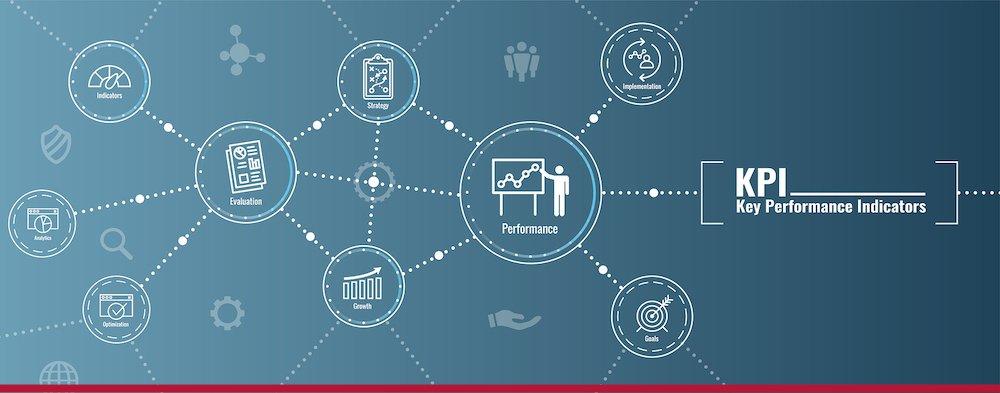 KPI definition for business