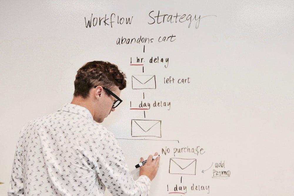 Marketing Conversion KPIs