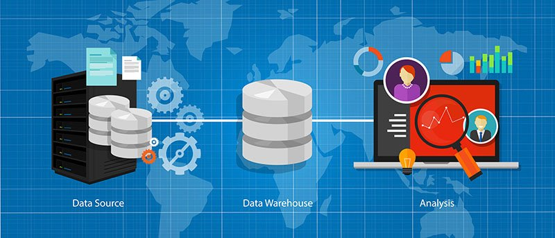 datawarehouse_to_analysis