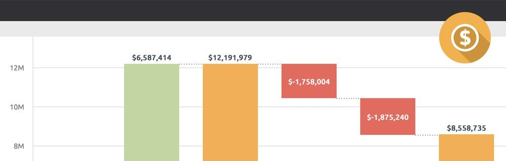 Tracking Sales dashboard