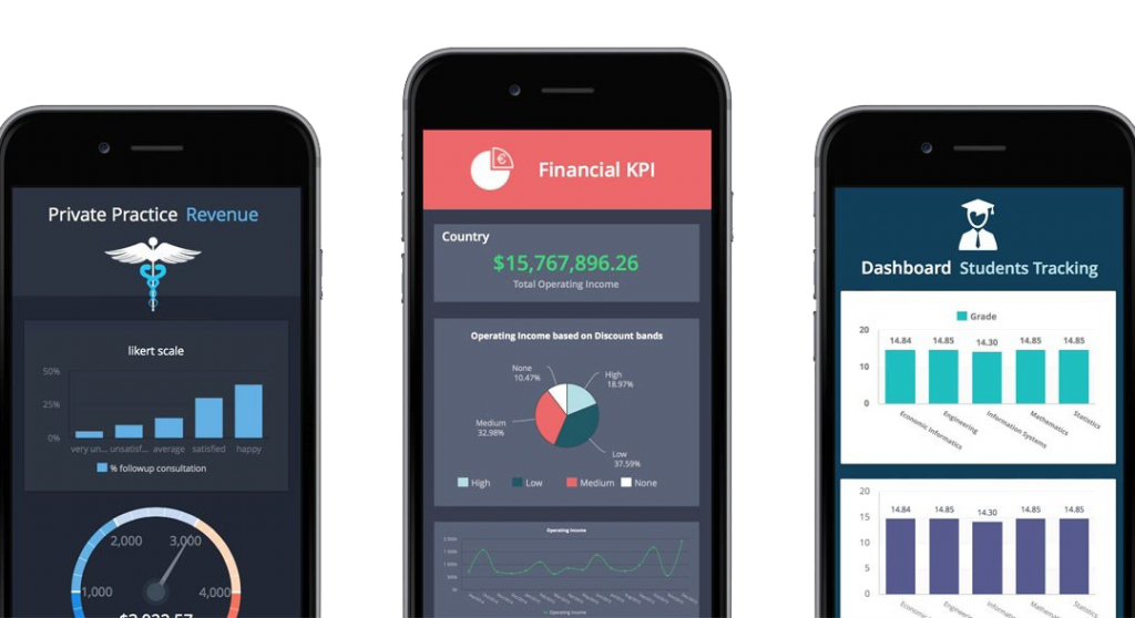 mobile-dashboards-just-like-you-clicdata