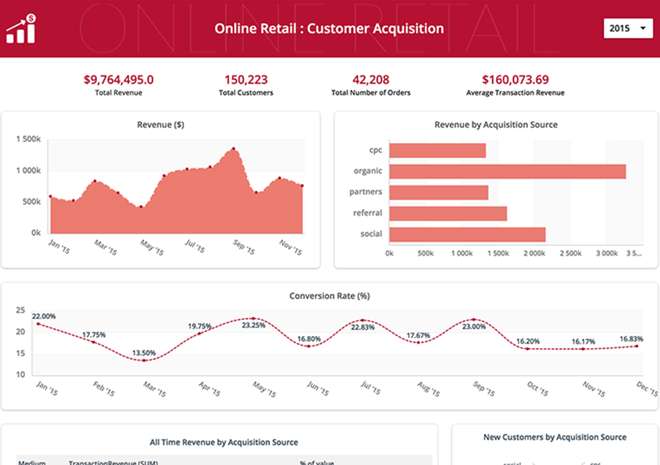 solution_retail-customer-acquisition