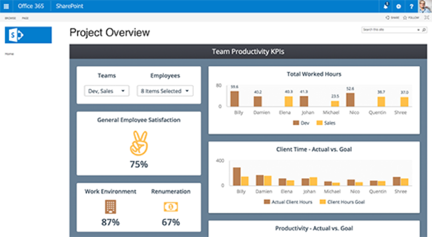 white-label-dashboard-oem-sharepoint