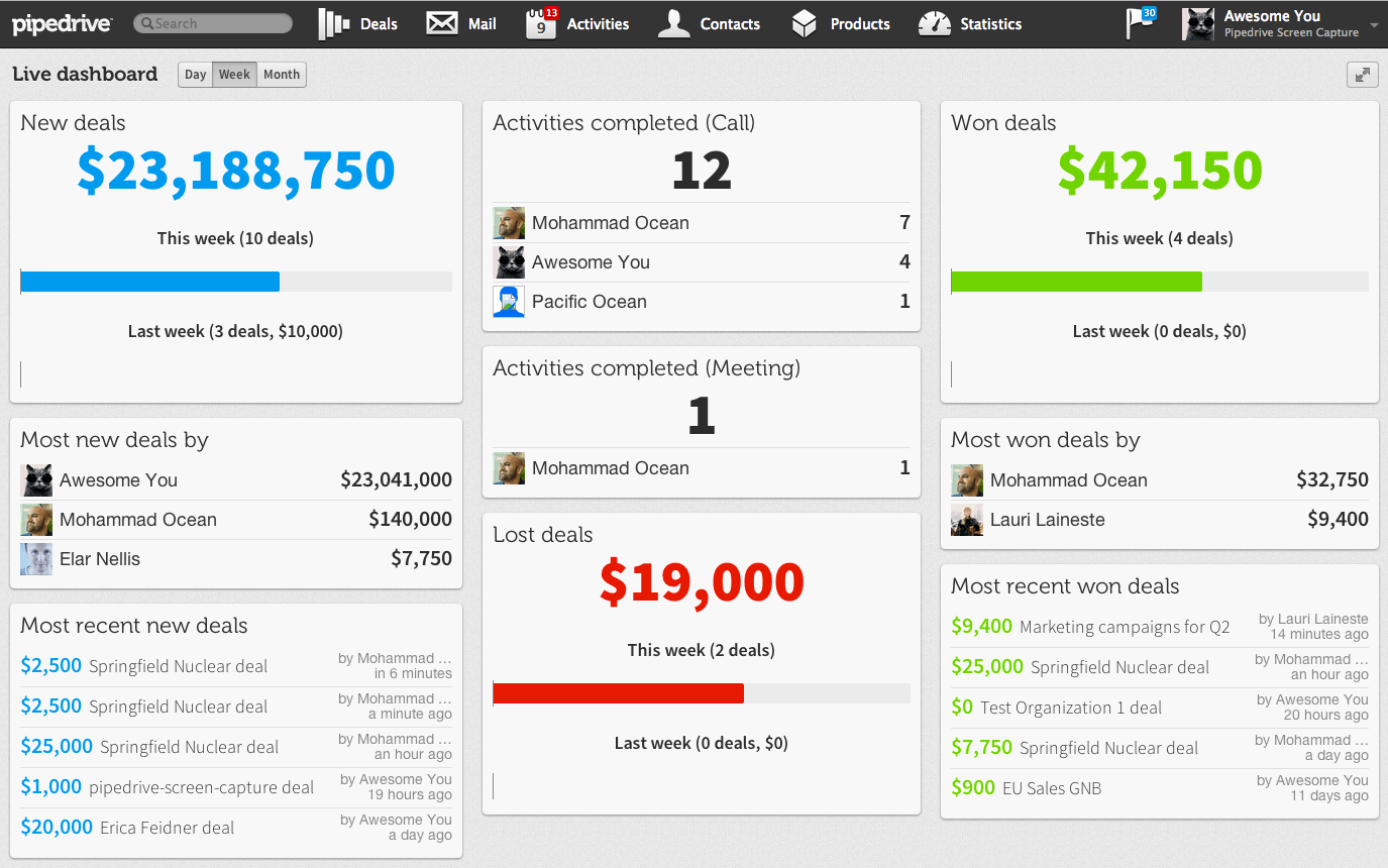 ClicData and Pipedrive integration for sales dashboards
