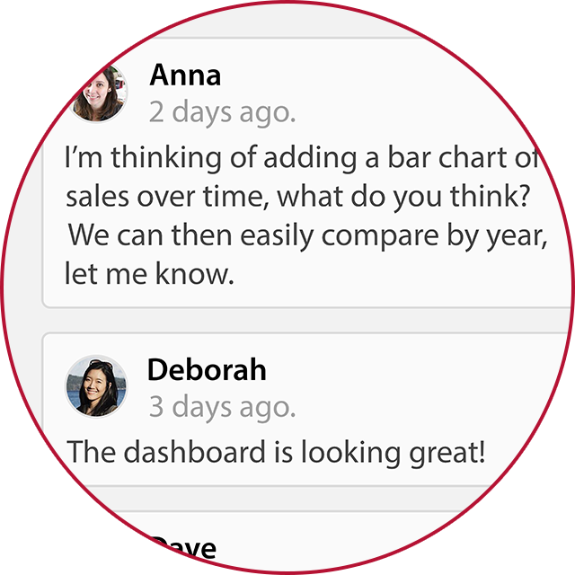 Nuanced User Management to give your customers access to only their dashboard