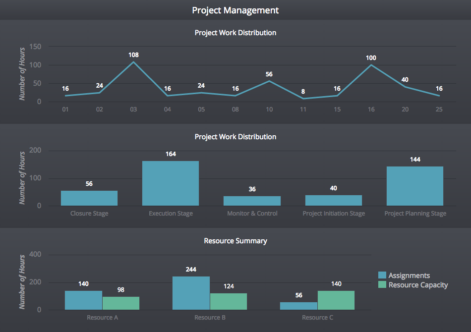 solutions_data-project-management-dashboard