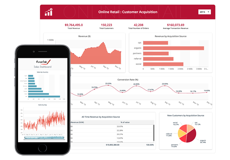 web and mobile dashboard app for your business 100% cloud based