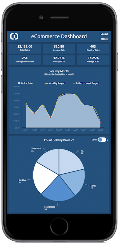 product_mobile-dashboards