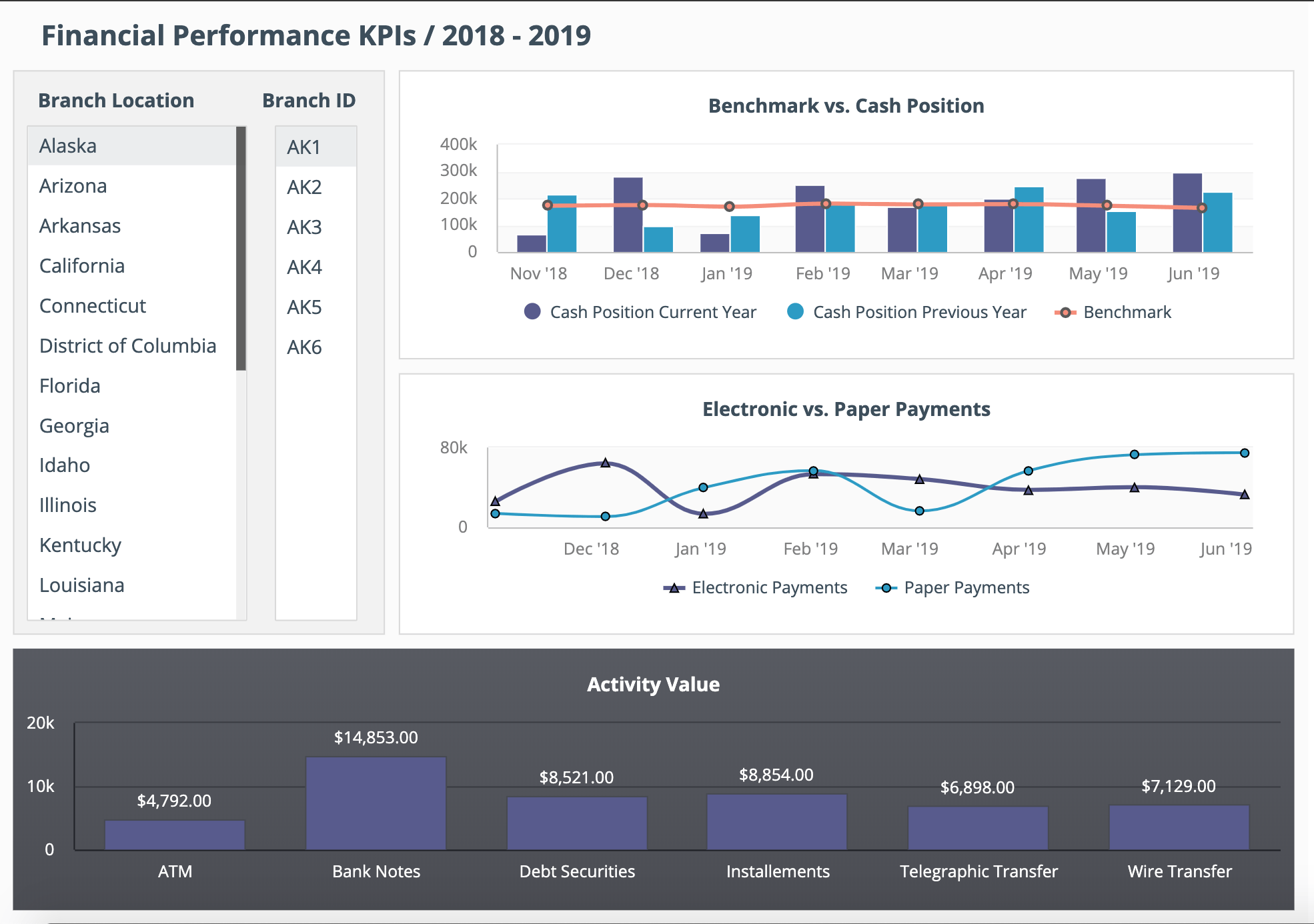 financial-performance-dashboard