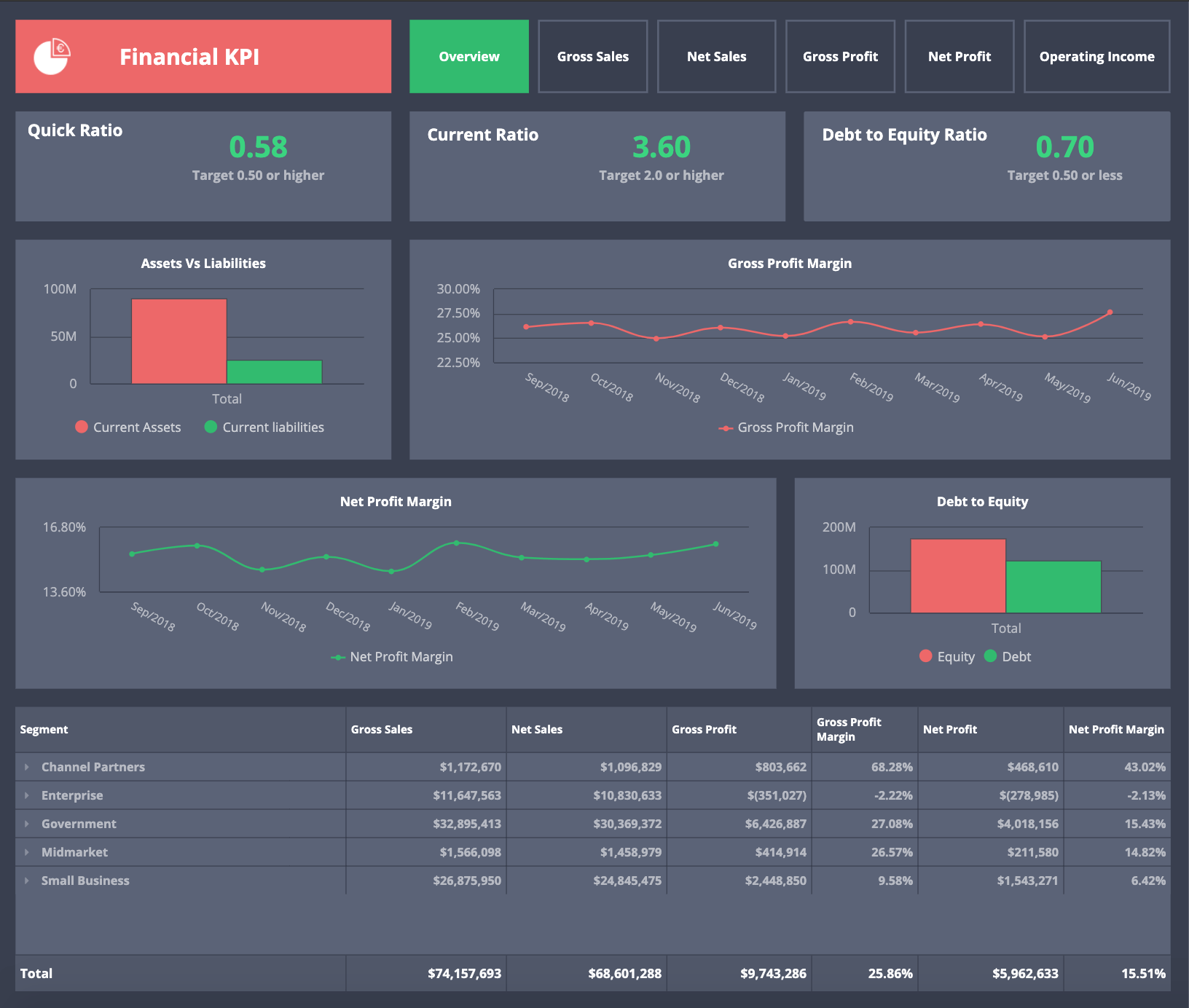 financial-controlling-dashboard