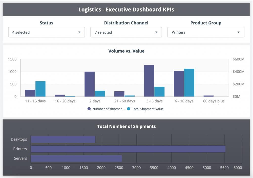 logistics-dashboard