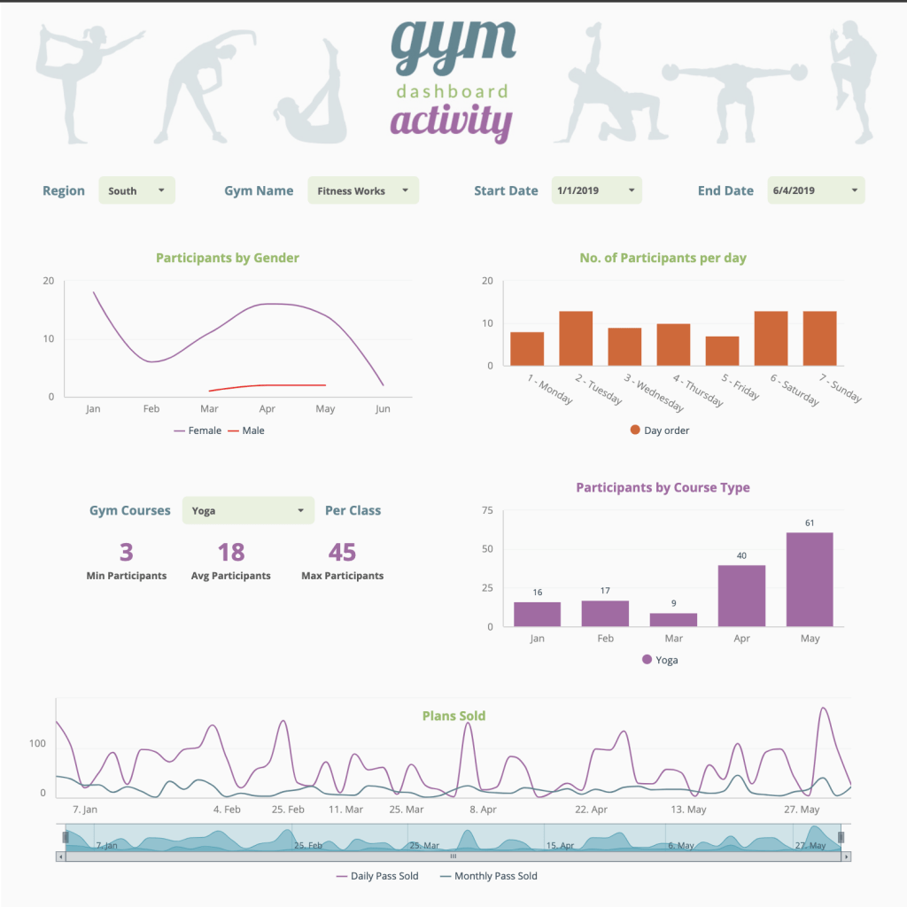 gym-stats-dashboard