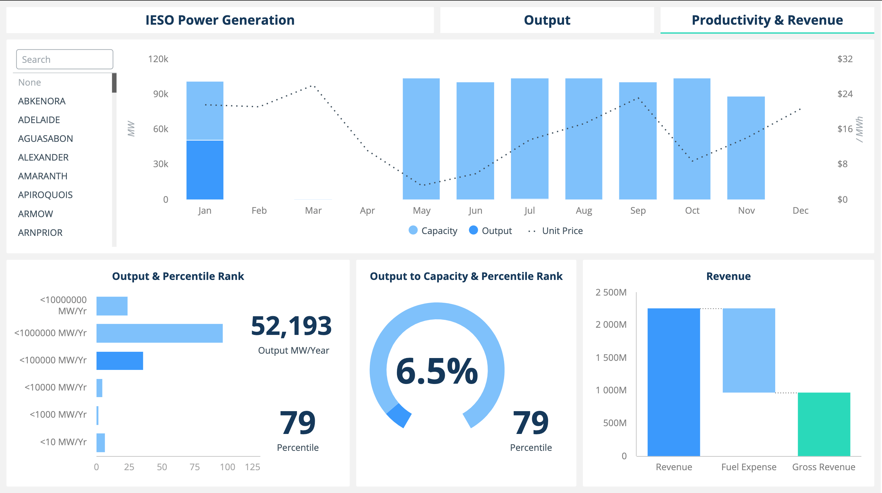 energy-production-dashboard