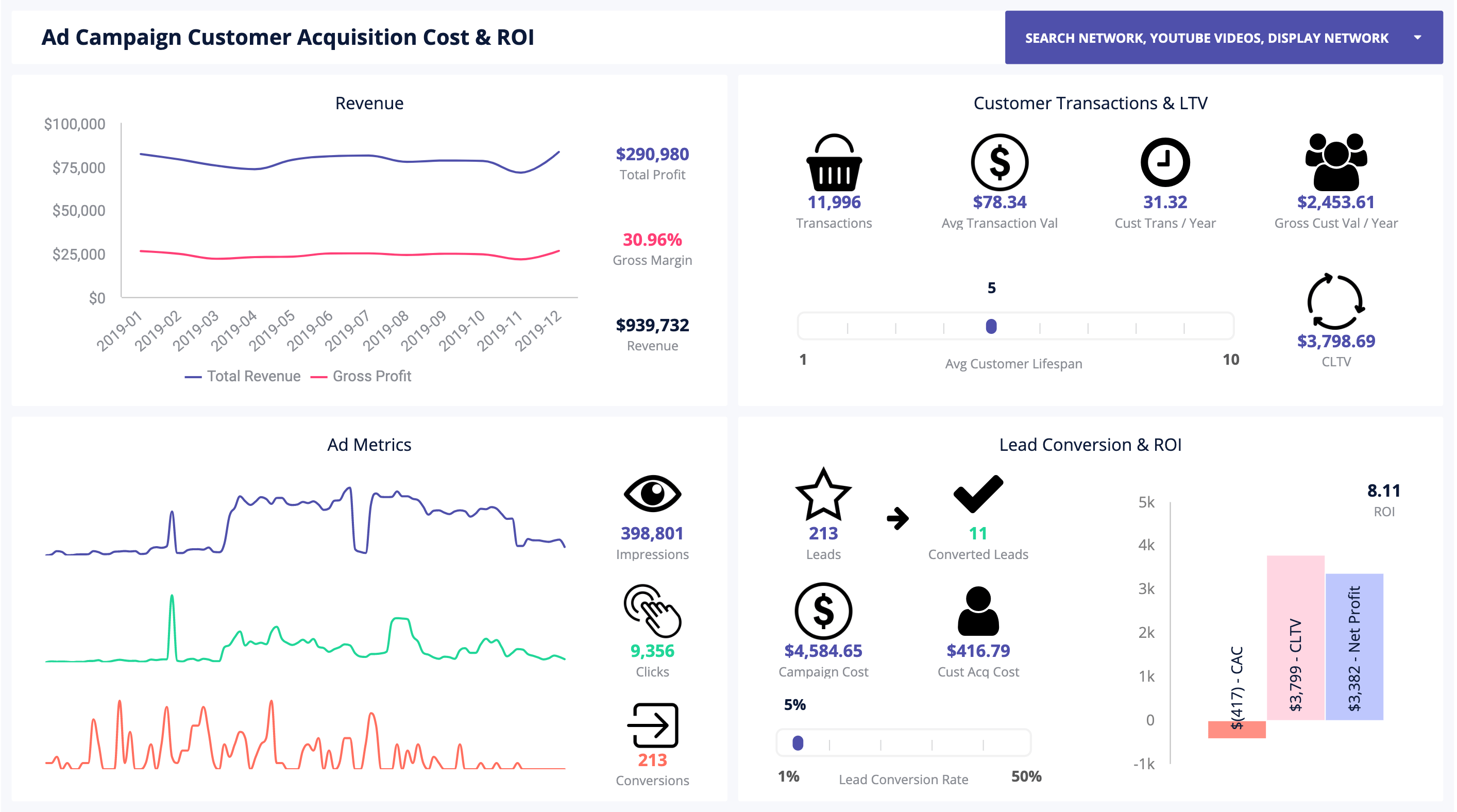 marketing-analytics-roi-dashboard
