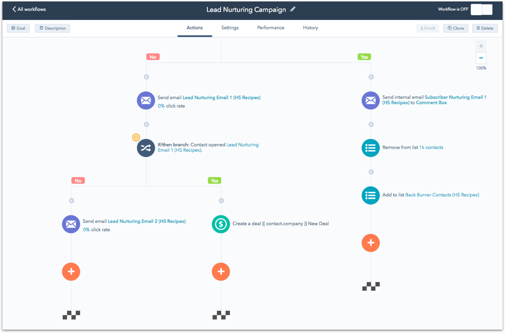 Hubspot Workflow Example