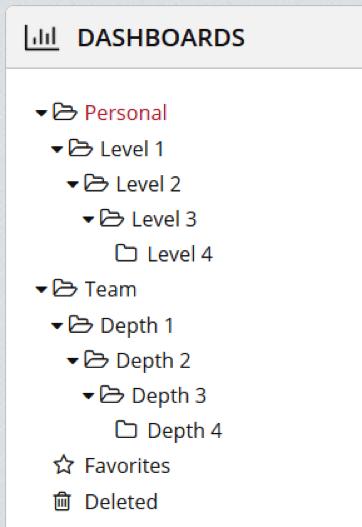 Security At Folder Level