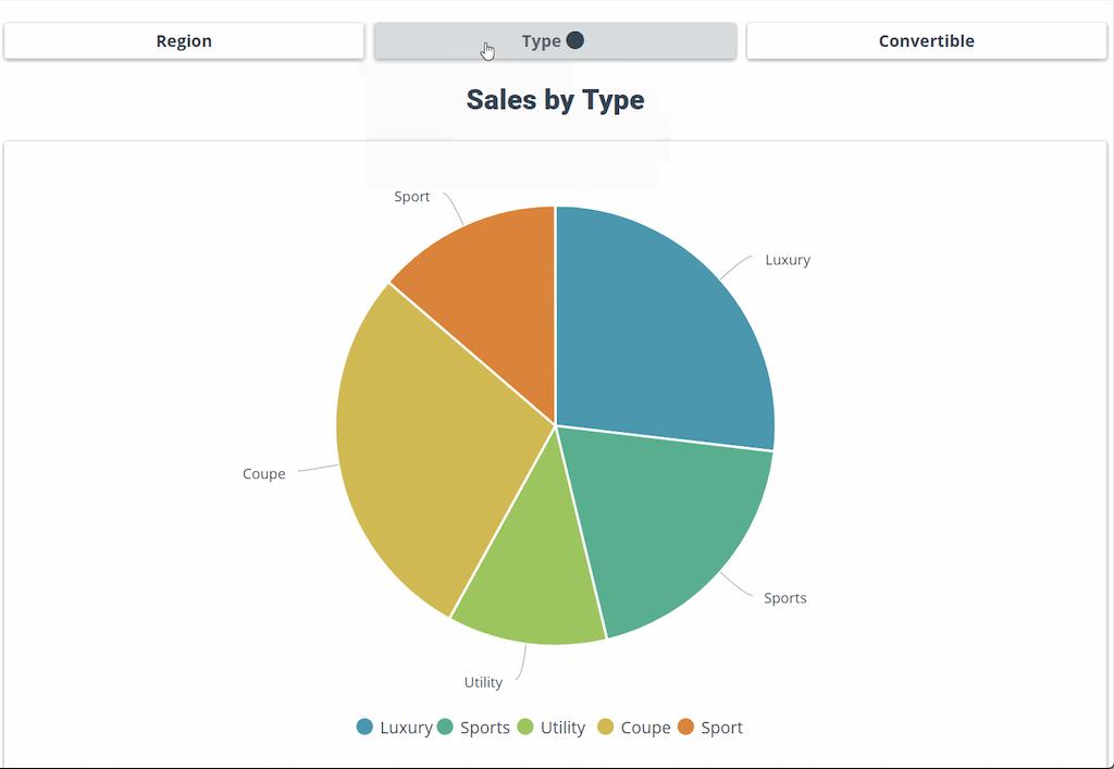 Clicdata Button Group
