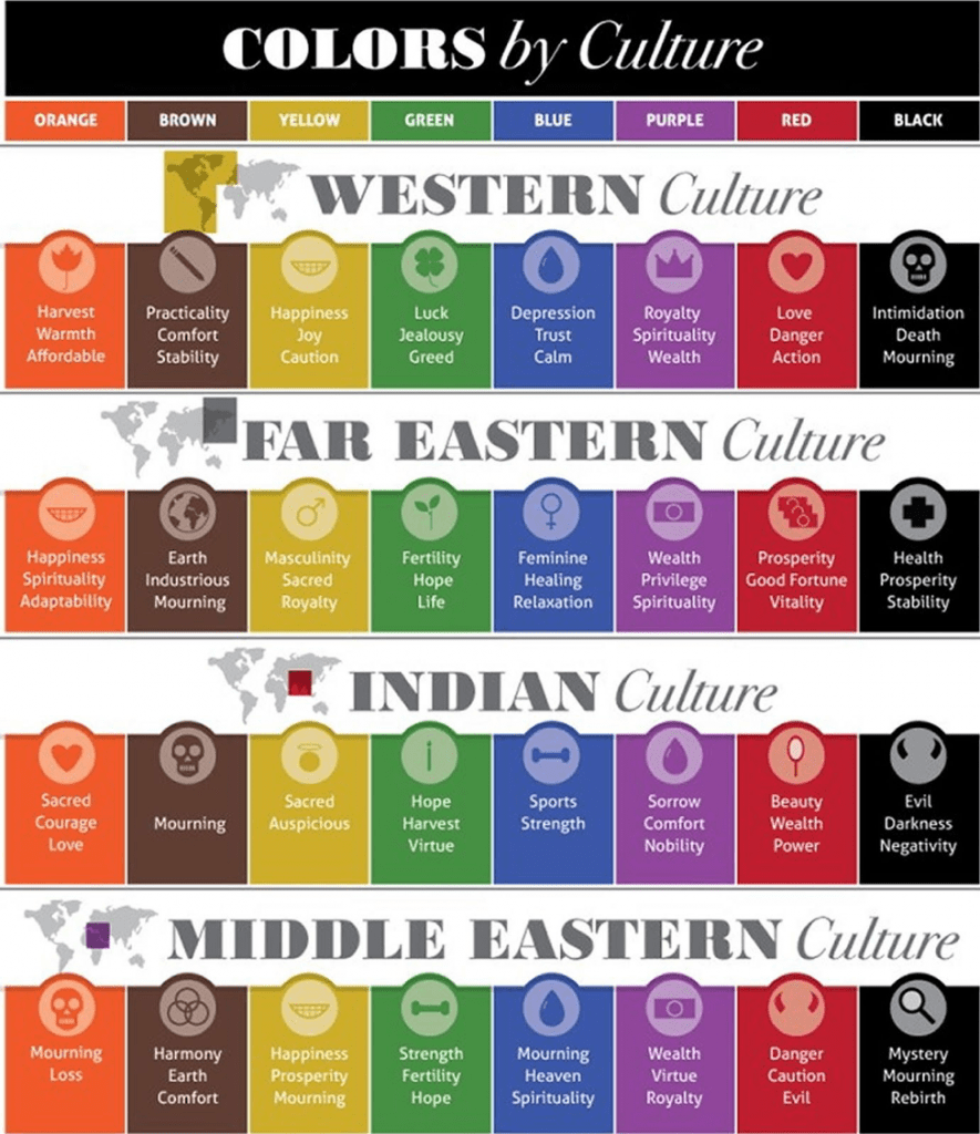 Colors By Culture Infographics