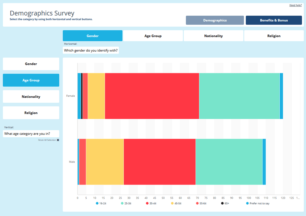 Dashboard Example Dynamic Survey Results