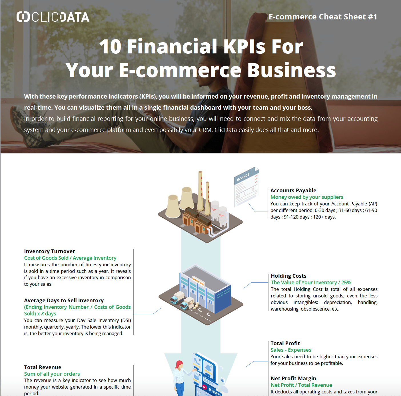 ecommerce-financial-kpis-cheat-sheet