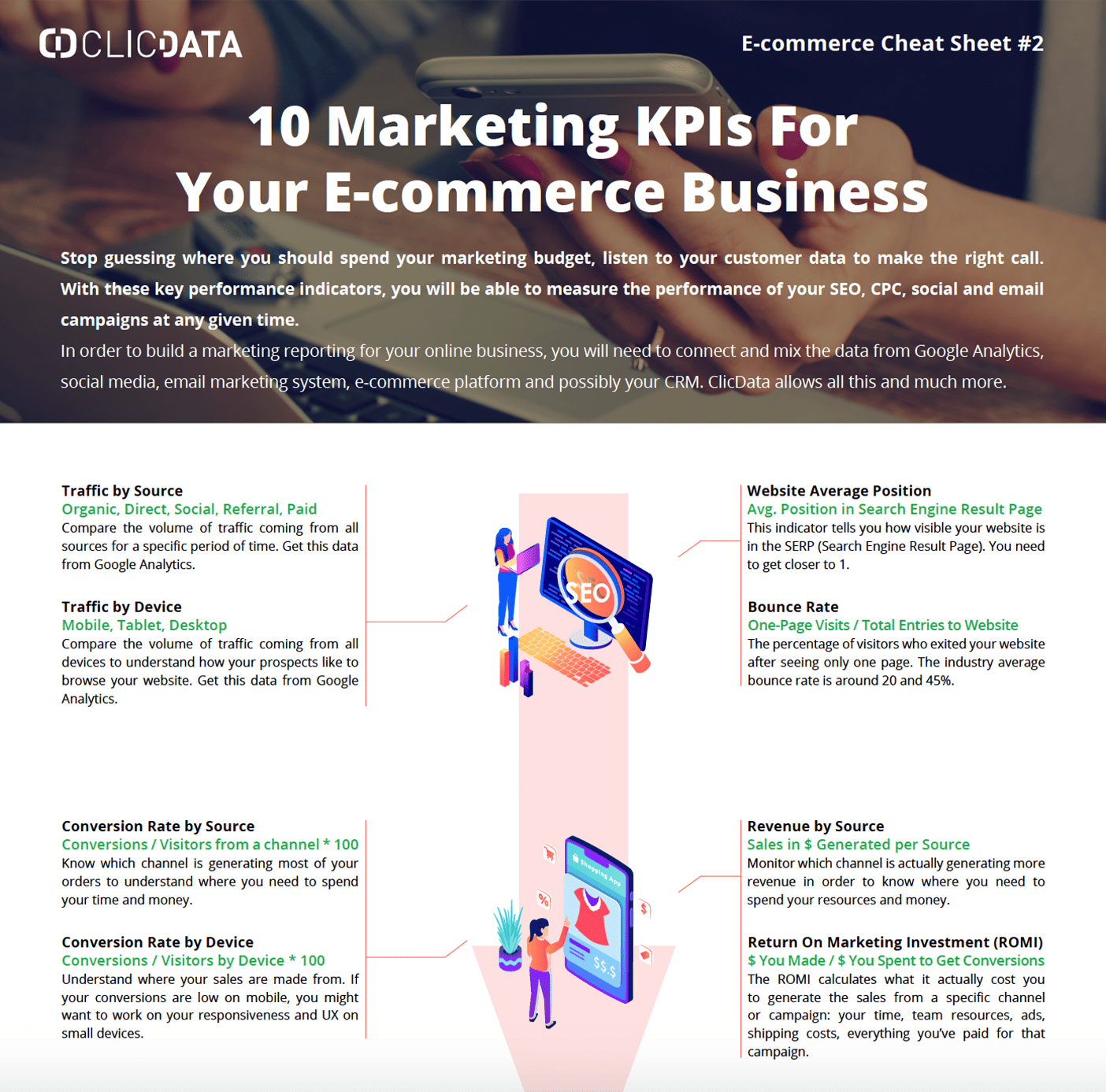 ecommerce-marketing-kpis-cheat-sheet