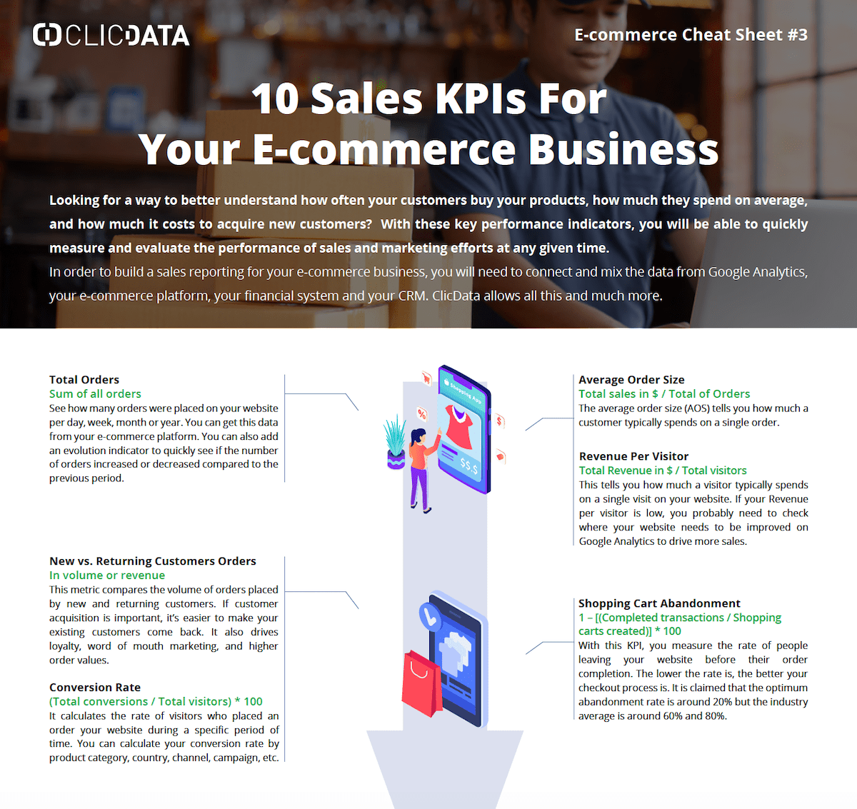 ecommerce-sales-kpis-cheat-sheet-cover