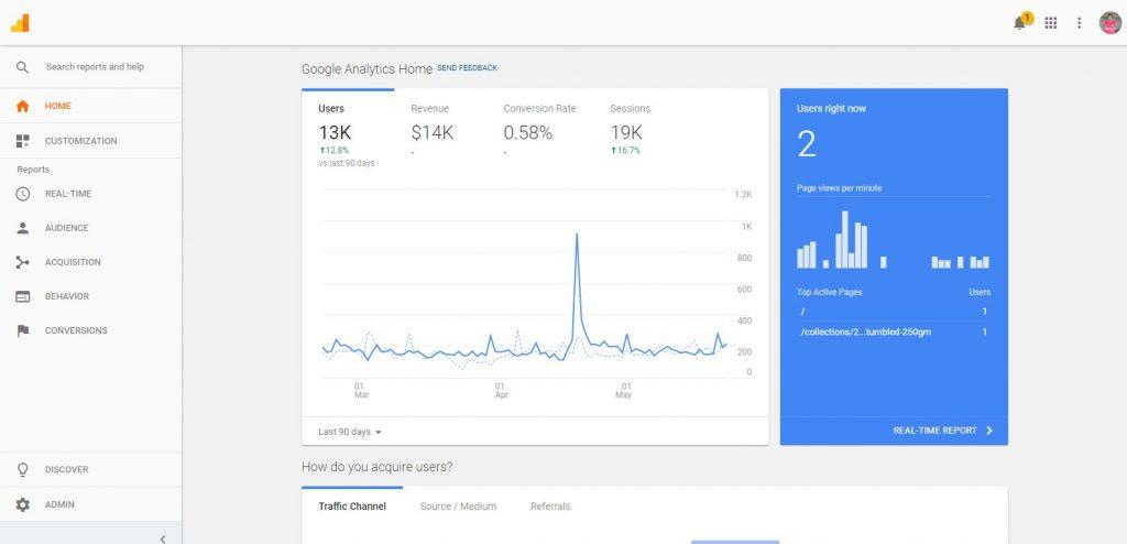 Google Analytics Website Data Home