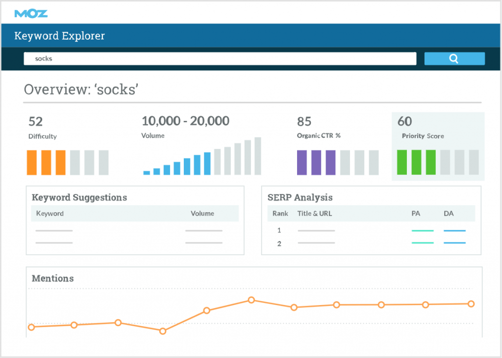 Moz Pro Seo Tool Preview