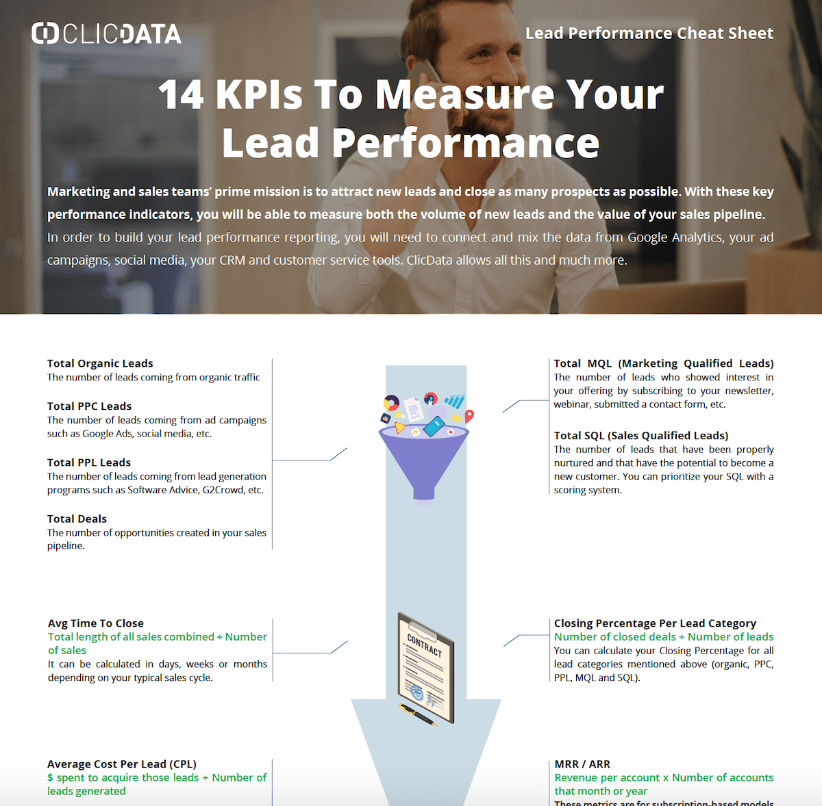 Lead Performance Cheat Sheet