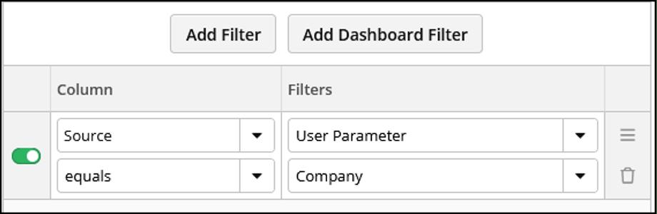 Dashboard User Parameter Clicdata