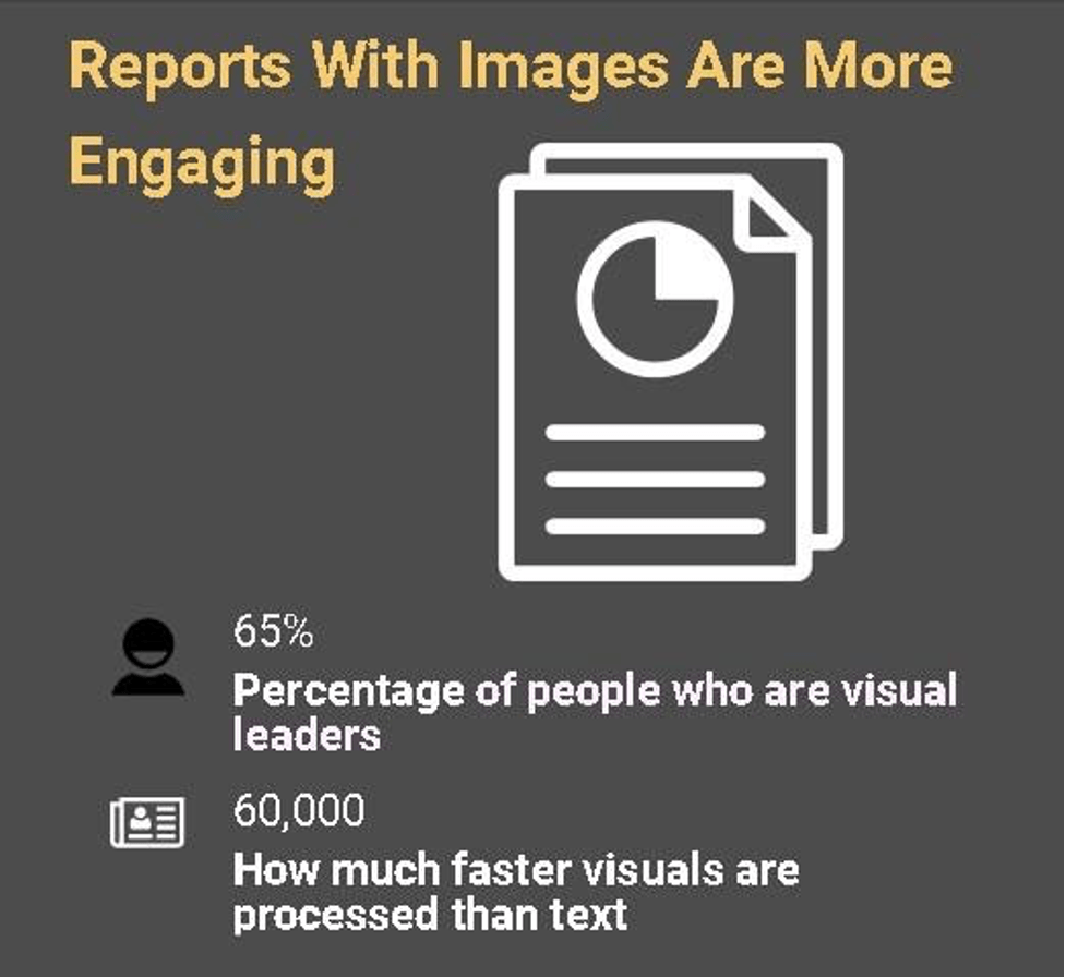 Reports With Images More Engaging