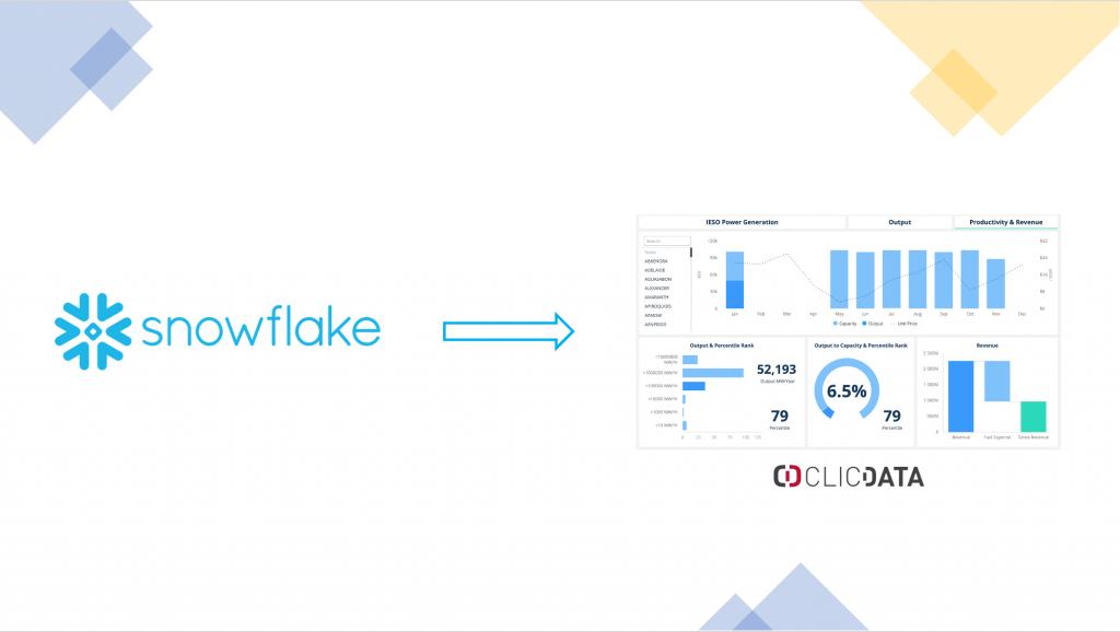 Snowflake Clicdata Integration