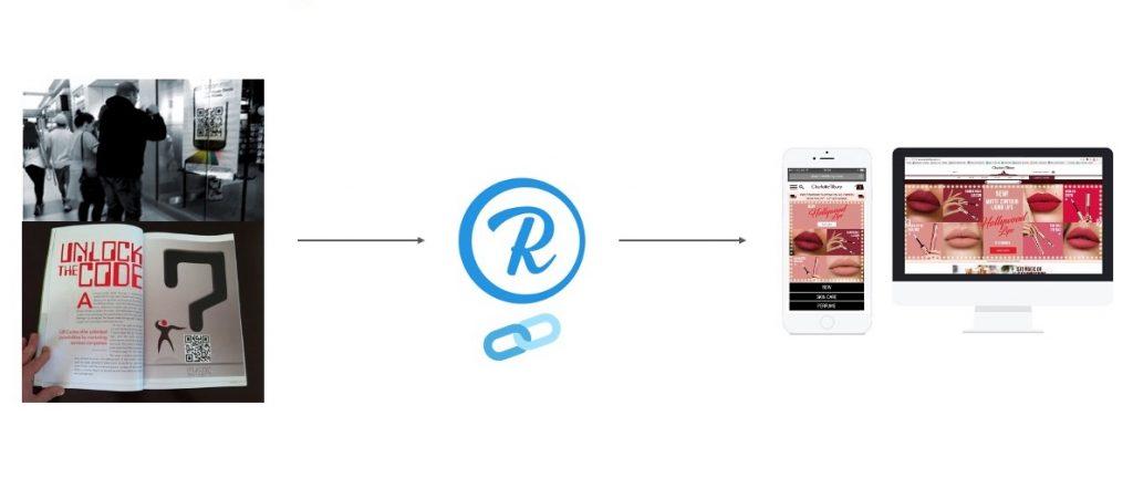 Rebrandly How It Works