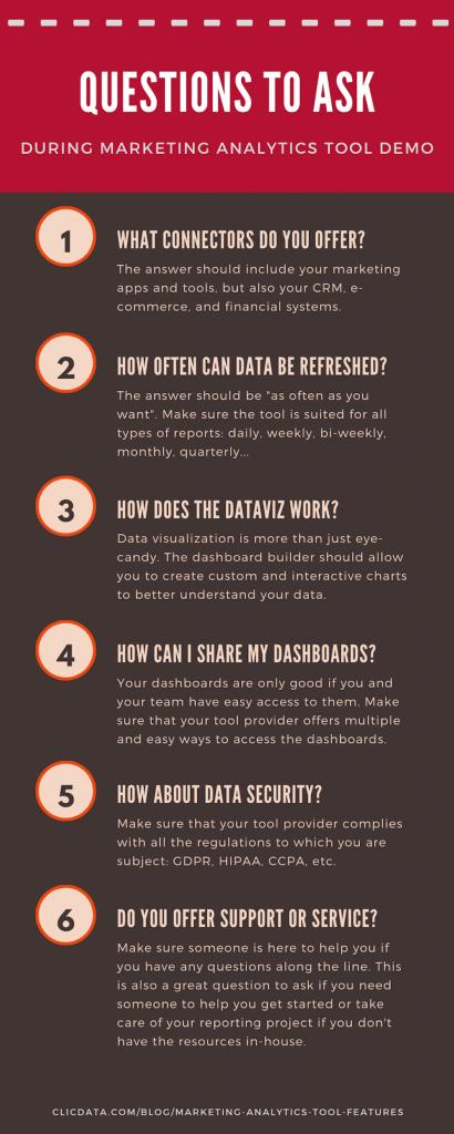 questions demo marketing analytics tool