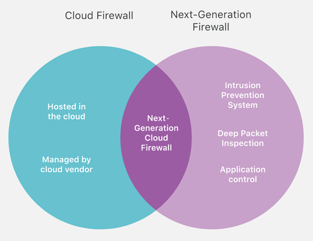 image3 a guide to stronger cloud connectivity