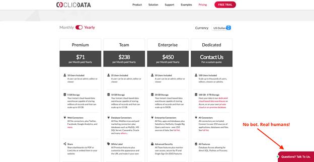 clicdata-pricing