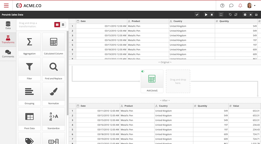data management clicdata