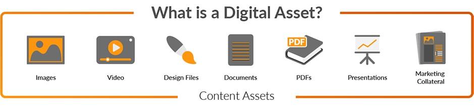 what is a digital assetjpg