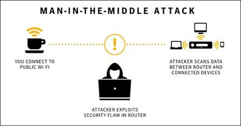 public wifi threat
