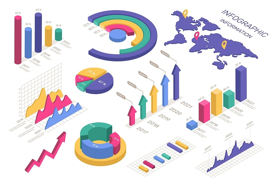 isometric charts. circle diagram, world map, pie and donut chart