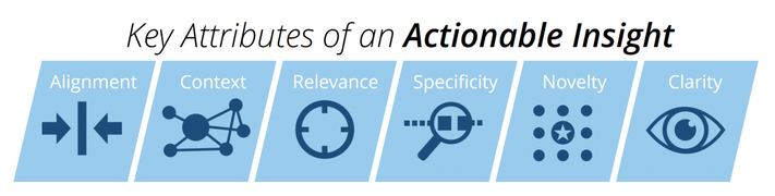 key attributes actionable insights