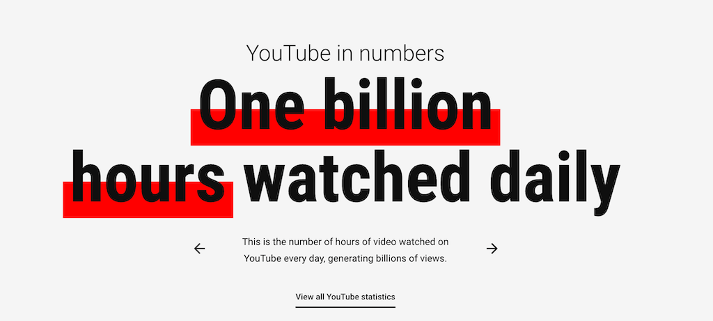 youtube billion hours watched daily